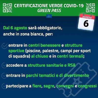 Green Pass - Necessario Per gli Sport di Squadra al Chiuso dal 6 Agosto